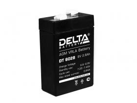 Delta DT-6028